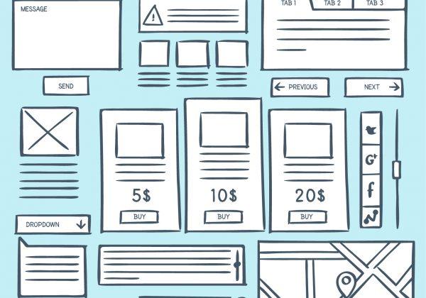 תהליך איפיון עיצוב ובניית האתר